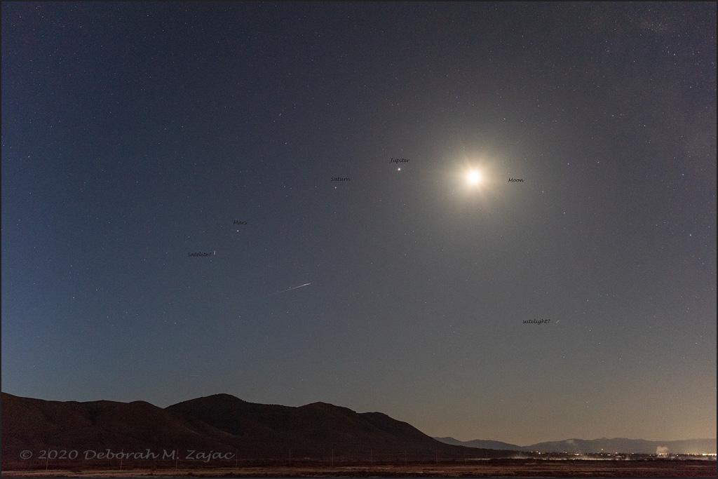 Moon Jupiter Saturn Mars Shooting Star